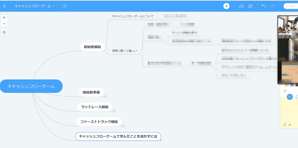 キャッシュフローゲーム会スマホオンライン開催 解説