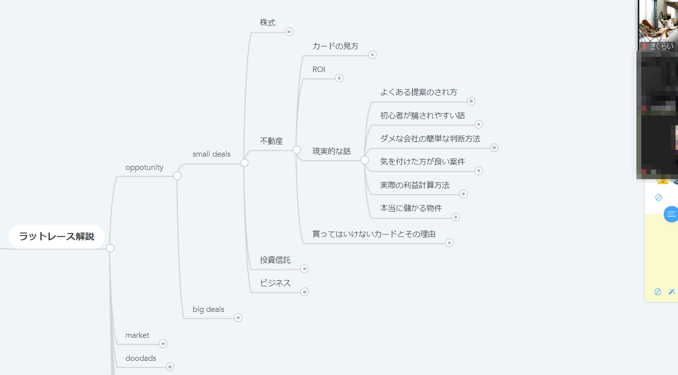キャッシュフローゲーム会スマホオンライン開催 マスの解説